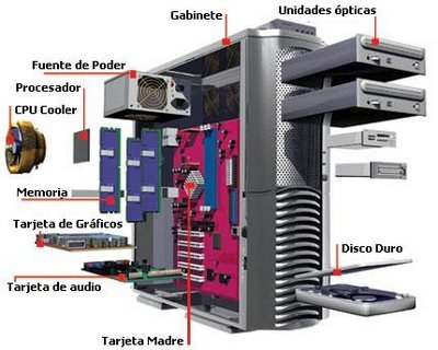 Servicio Técnico de Pc Capital Federal Villa Urquiza Notebook  - Internet / Multimedia - Villa Urquiza