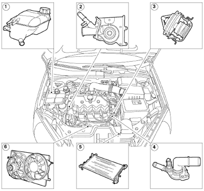 2000 Ford Focus Zx3 Engine Diagram on fuse box ford transit 2003
